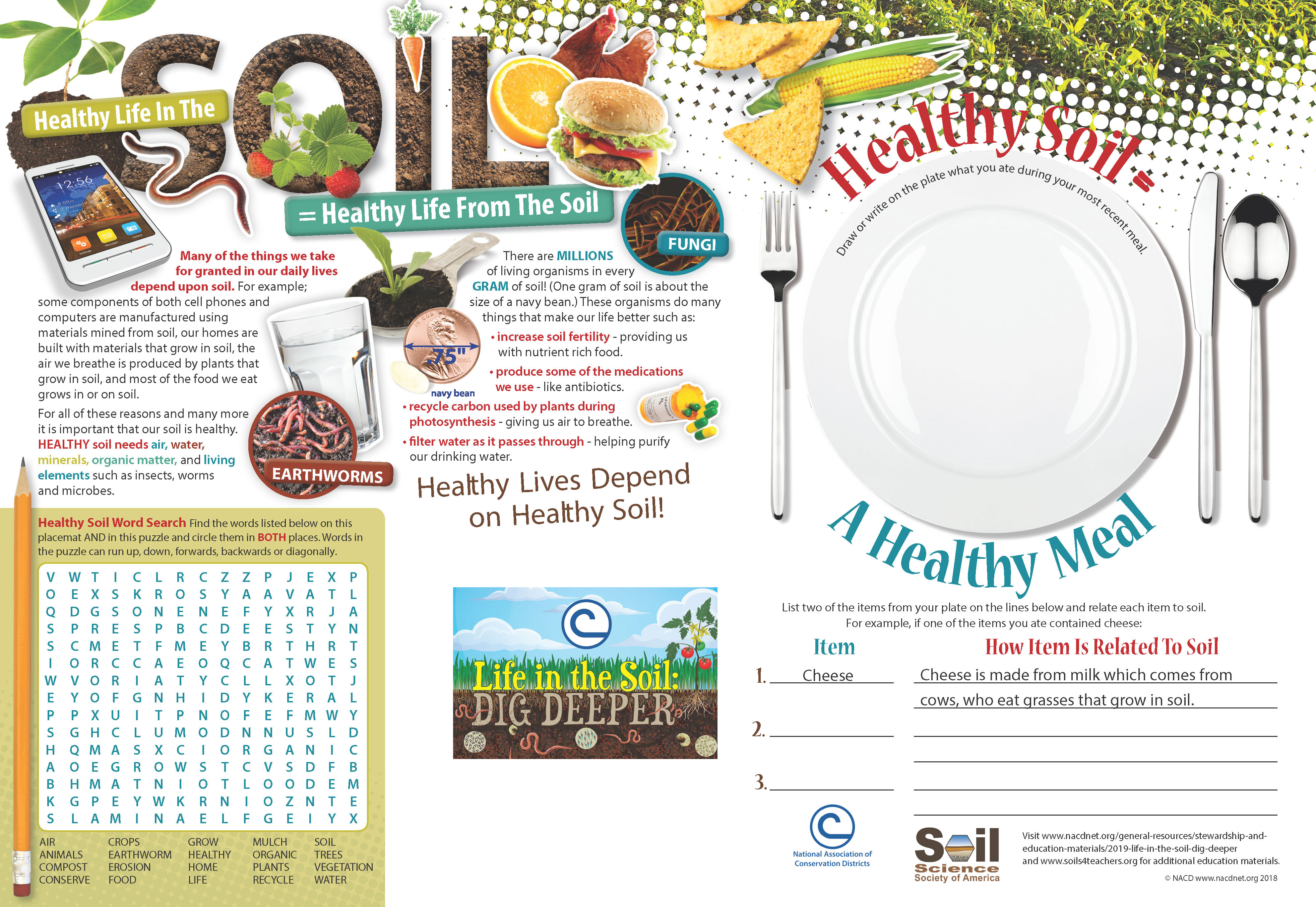 2019 NACD_Soil_Placemat_Page_1